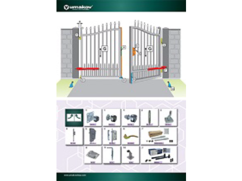 Leaflet - Swing gates