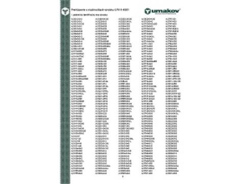 Dokumentácia kvality - Prehlásenie o vlastnostiach výrobku č.PV-1-4301
