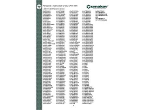Dokumentácia kvality - Prehlásenie o vlastnostiach výrobku č.PV-1-4401